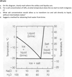 the figure below shows part of the phase diagram for fresh water h20 and [ 850 x 1024 Pixel ]