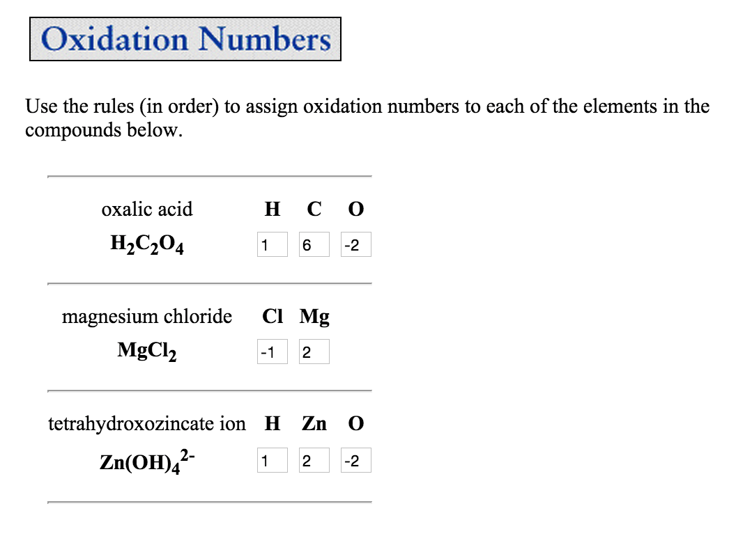 Solved Oxidation Numbers Use The Rules In Order To Assi