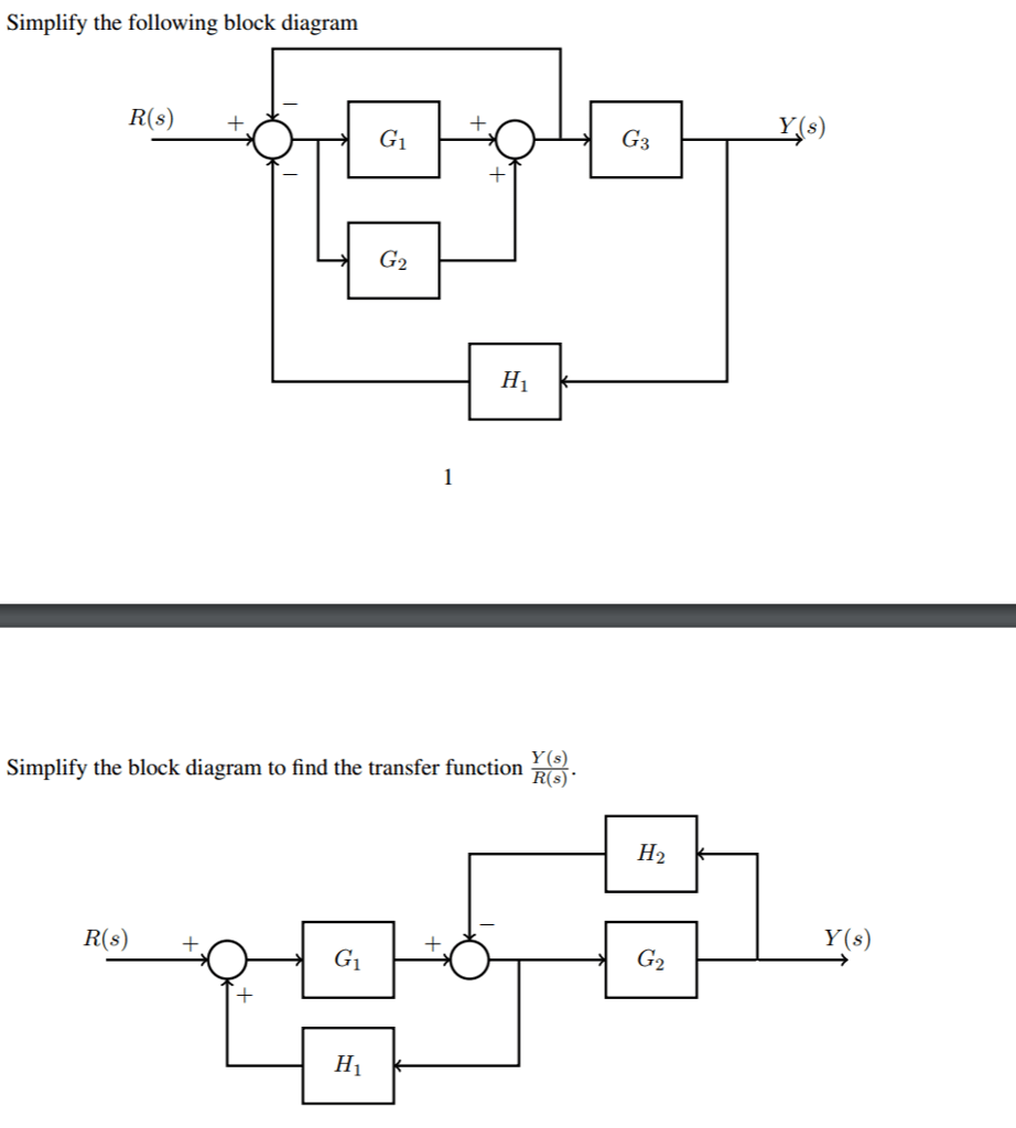 Solved: Simplify The Following Block Diagram (s) G1 G2 Sim