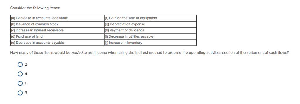 Solved: Consider The Following Items: (a) Decrease In Acco