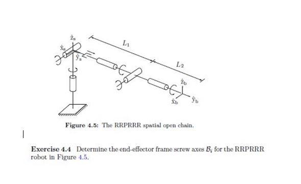 Solved: し! L. L2 2b Figure 4.5: The RRPRRR Spatial Open C