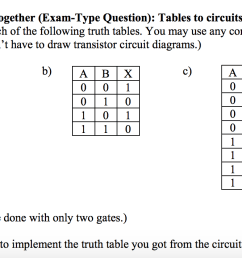 putting everything together exam type question tables to circuits  [ 1384 x 712 Pixel ]