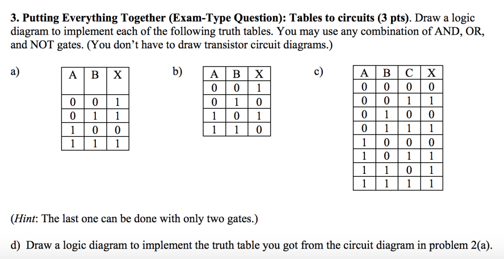 medium resolution of putting everything together exam type question tables to circuits
