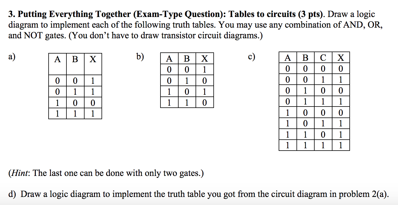hight resolution of putting everything together exam type question tables to circuits