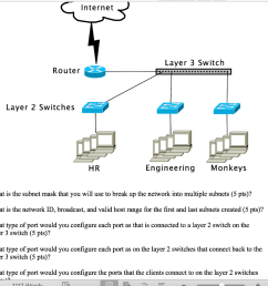 internet layer 3 switch router layer 2 switches hr engineering monkeys what is the subnet mask [ 1024 x 920 Pixel ]