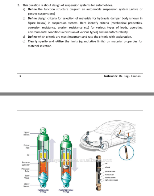 small resolution of 2 this question is about design of suspension systems for automobiles a define