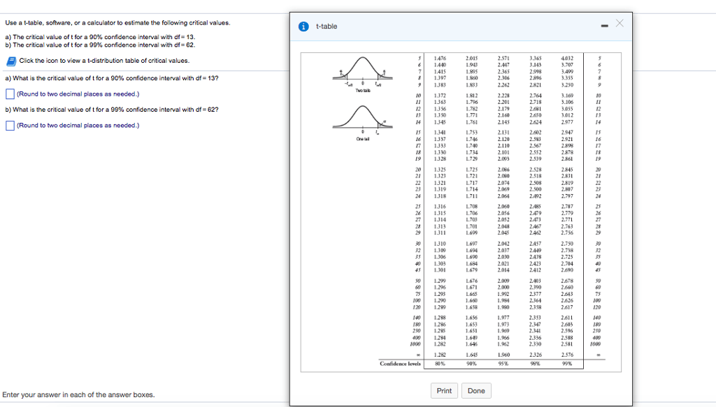 Solved: Use A T-table, Software, Or A Calculator To Estima