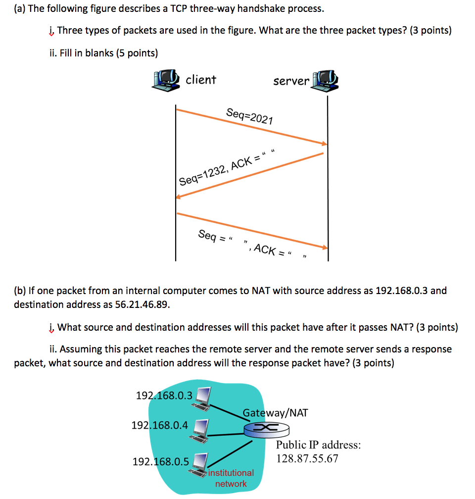 tcp three way handshake diagram daikin split air conditioner wiring solved a the following figure describes process i