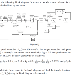 solved solving a block diagram to find the transfer functconsider the following block diagram it shows [ 1015 x 836 Pixel ]