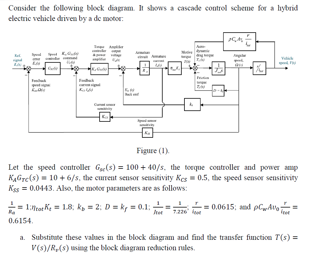 hight resolution of solved solving a block diagram to find the transfer functconsider the following block diagram it shows