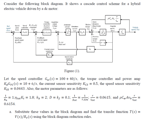 small resolution of solved solving a block diagram to find the transfer functconsider the following block diagram it shows