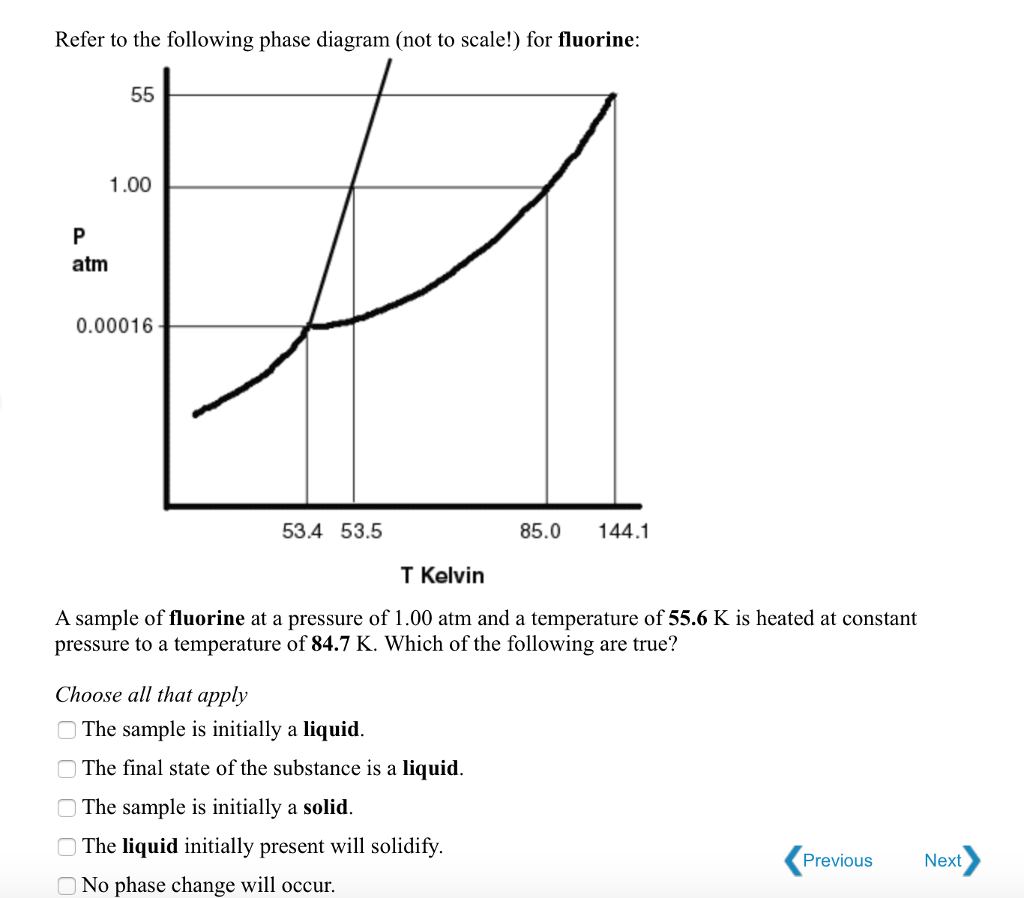hight resolution of question refer to the following phase diagram not to scal for fluorine 1 00 atm 0 00016 534 53 5 85 0 144 1 t kelvin a sample of fluorine at a pressure