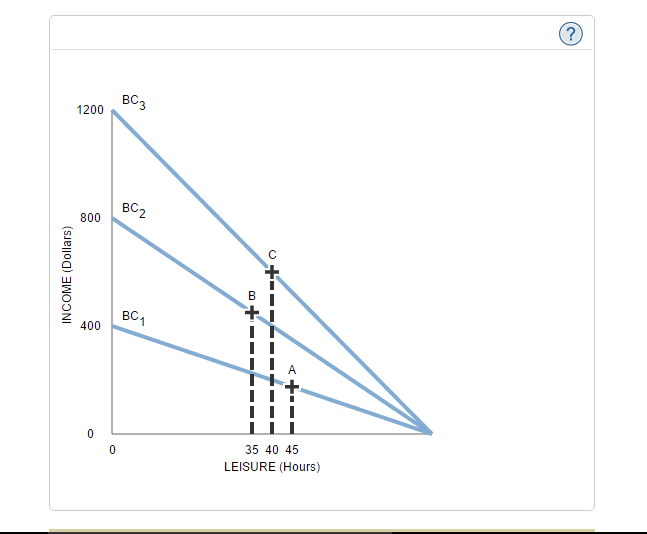 Solved: Decreased/increased Less/more Income/substitution