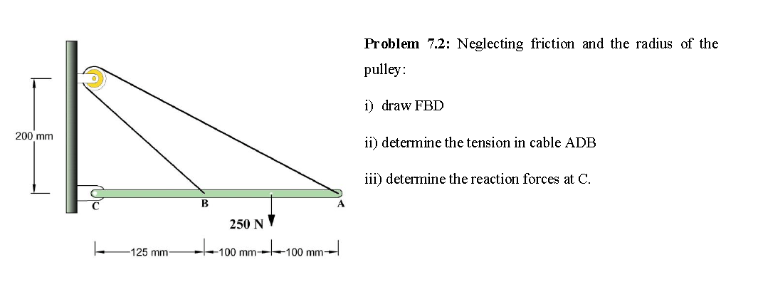 Solved: Problem 7.2: Neglecting Friction And The Radius Of