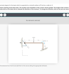 part a draw the free body diagram for the beam which is supported by a [ 1024 x 904 Pixel ]