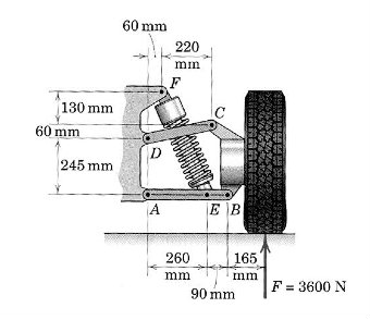 Solved: 1. The Front Suspension Of A Vehicle Is Shown Belo