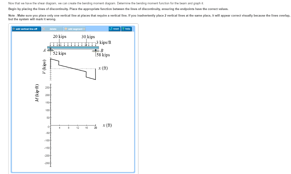 Solved: To Draw The Shear And Bending Moment Diagrams From