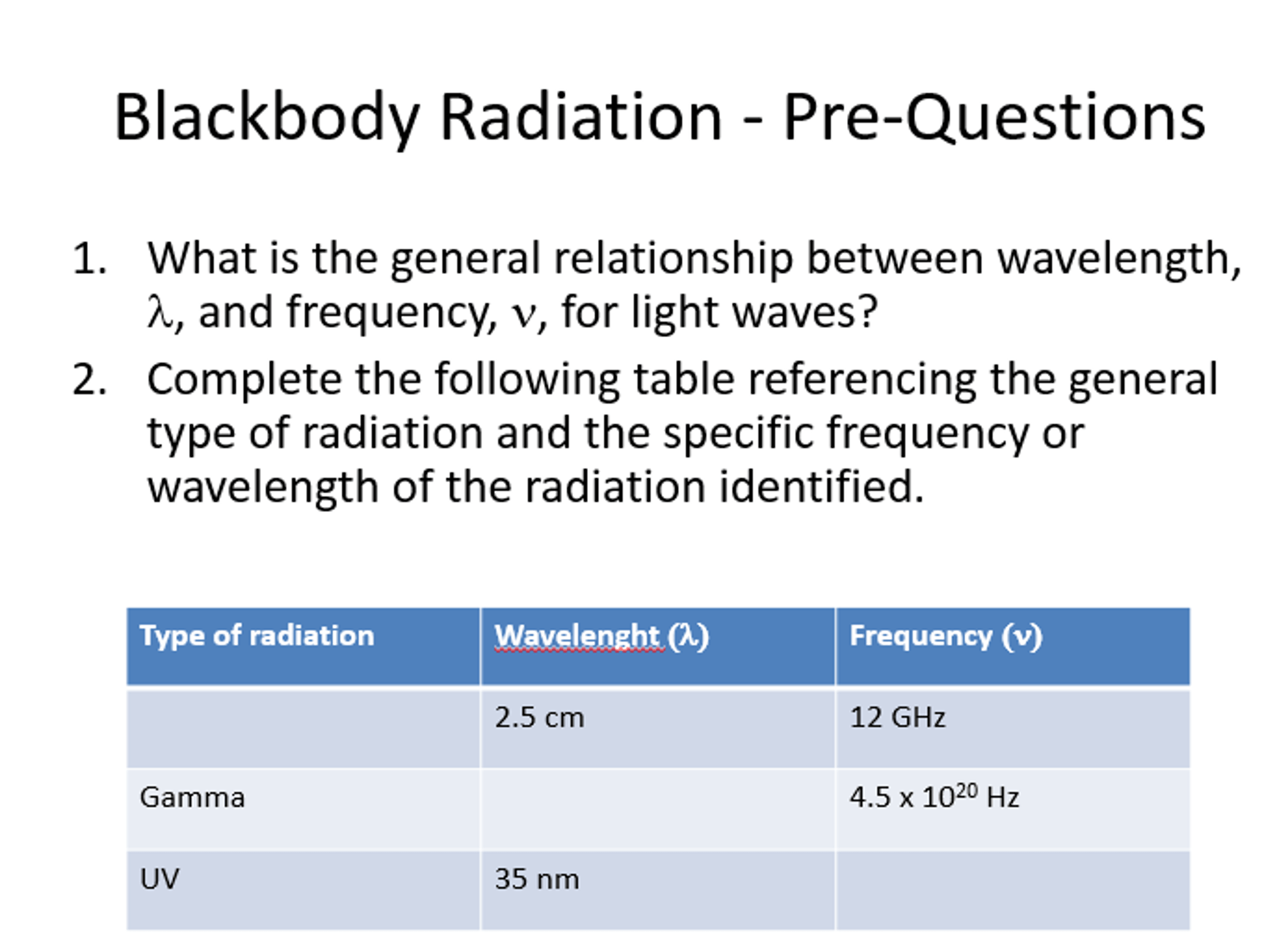 Solved What Is The General Relationship Between Wavelengt