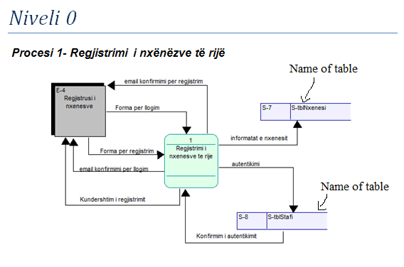 data flow diagram and context jeep grand cherokee radio wiring solved hello i need an dfd for ecommer have used open model spehre although this photo is example the school but you to do it ecoomerce website in form