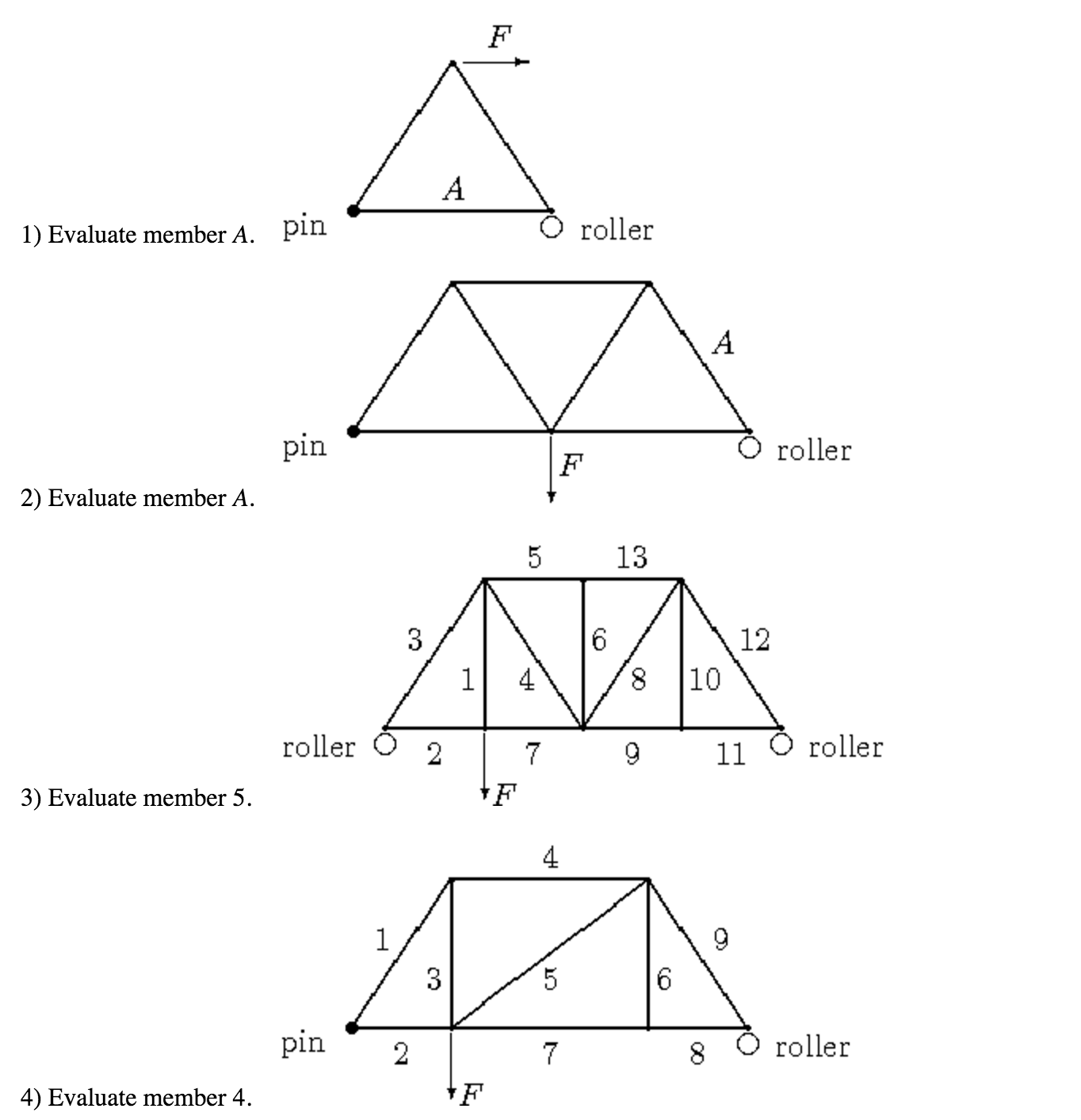 For Each Of The Six Truss Diagrams, Indicate Wheth
