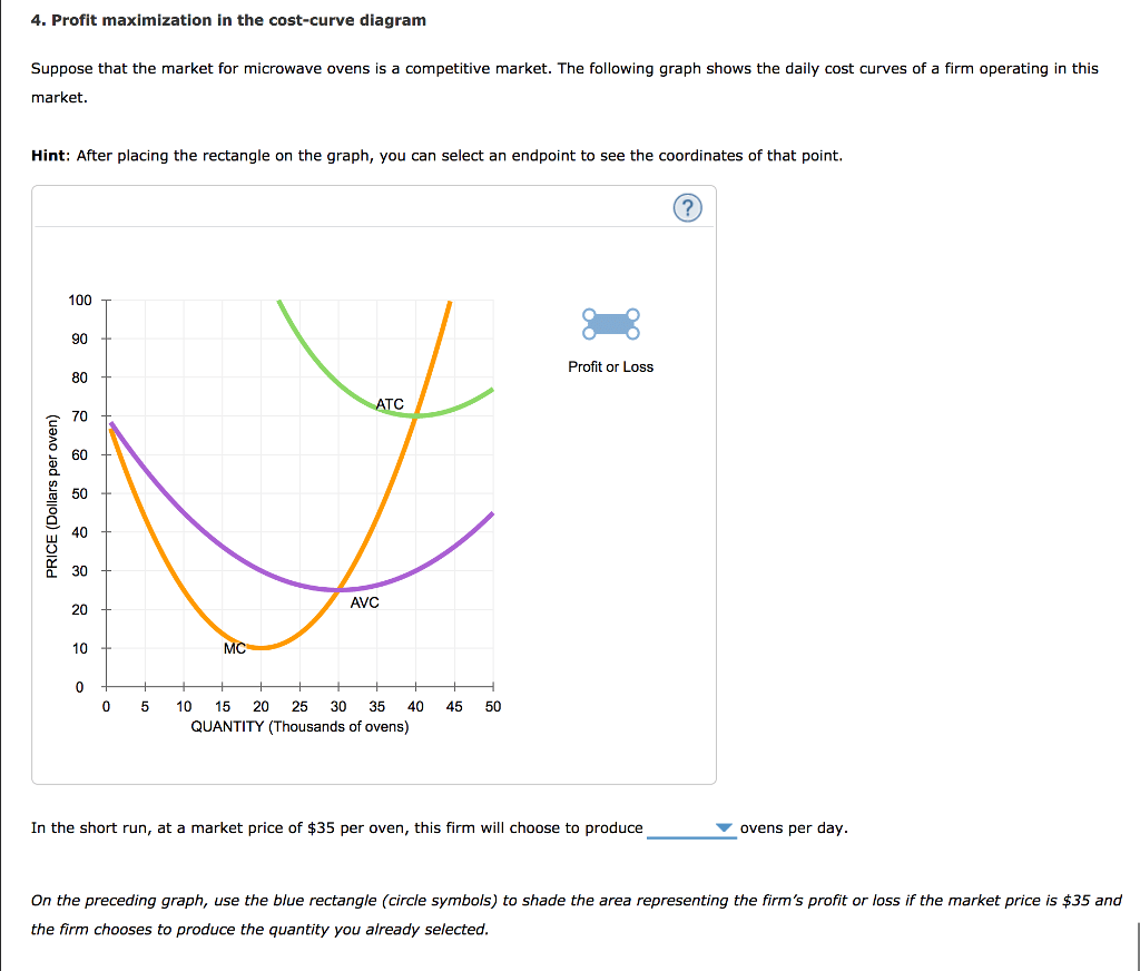 hight resolution of profit maximization in the cost curve diagram suppose that the market for microwave