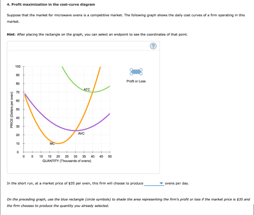 small resolution of profit maximization in the cost curve diagram suppose that the market for microwave