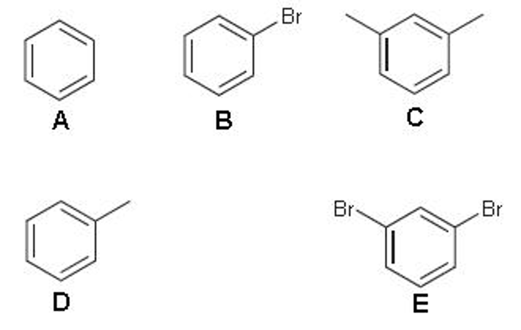 Rank The Following Compounds In Order Of Increasin