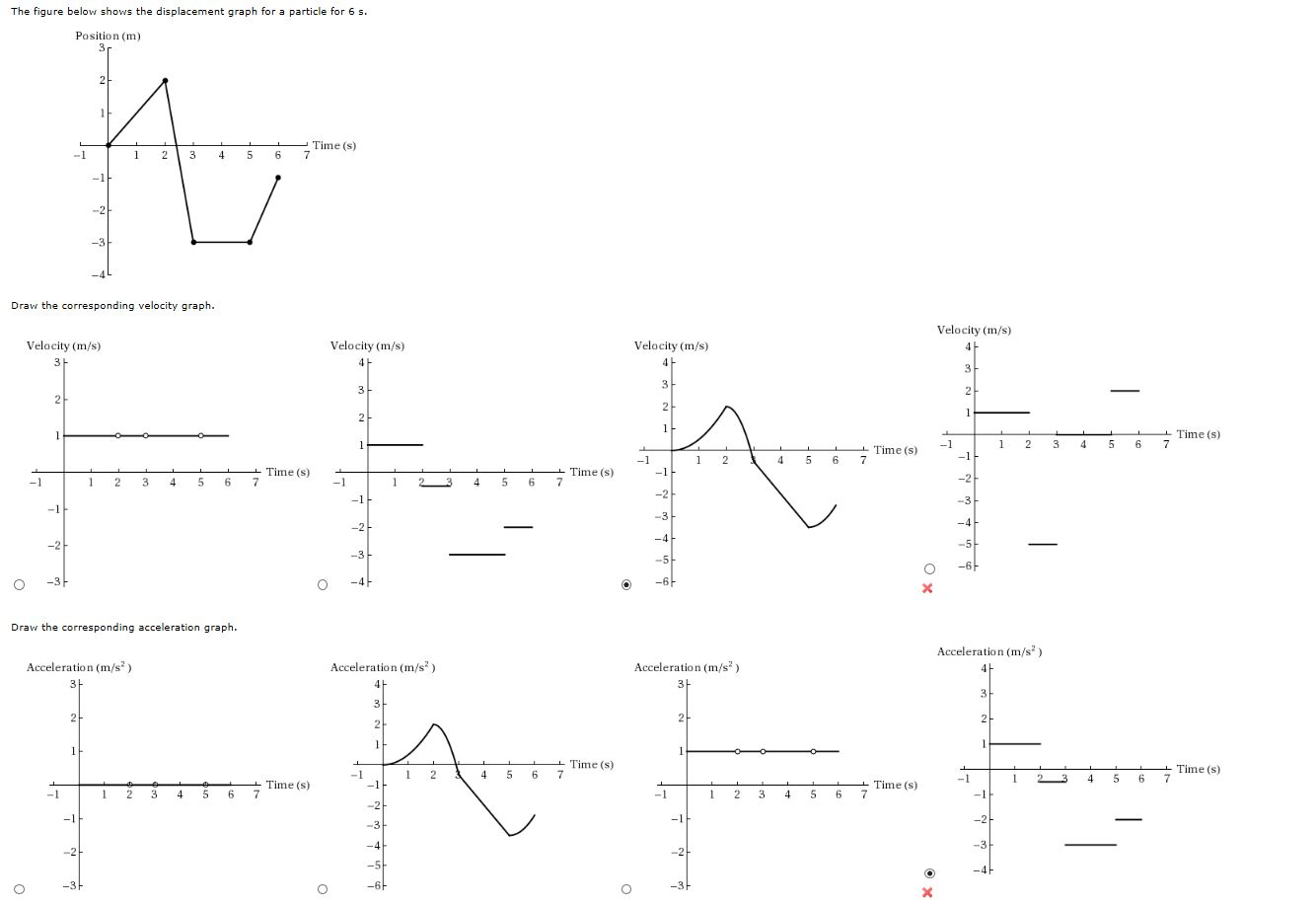 Solved The Figure Below Shows The Displacement Graph For