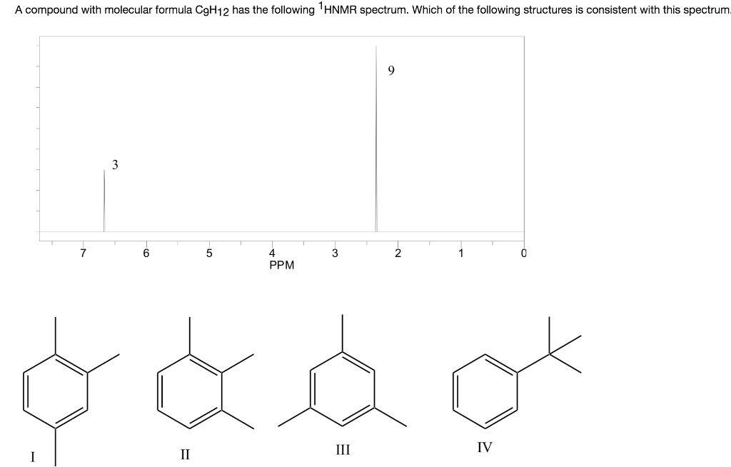 Solved: A Compound With Molecular Formula C_9H_12 Has The