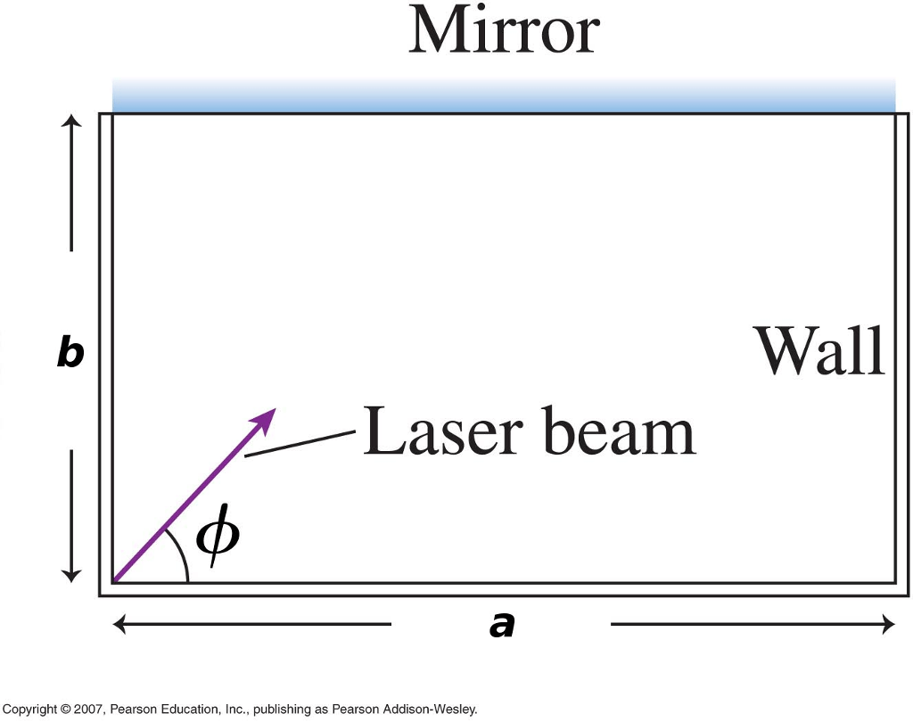 hight resolution of mirror wall laser beam copyright 2007 pearson education inc publishing as