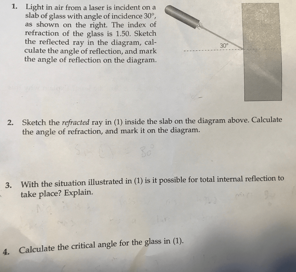 Solved Light In Air From A Laser Is Incident On A Slab Of
