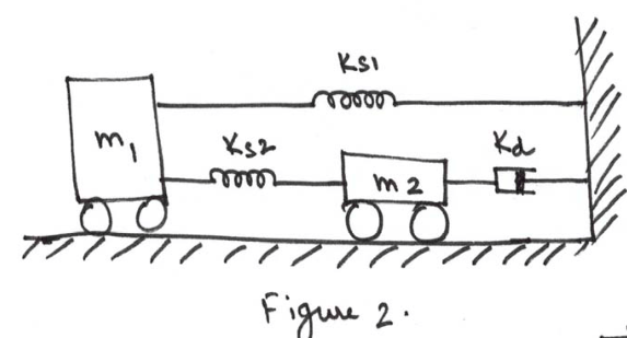 Solved: Describe The Mechanical System Shown In Figure 2 U