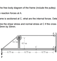 draw the free body diagram of the frame include t [ 1461 x 625 Pixel ]