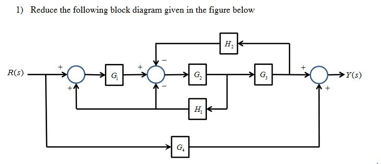 Solved: 1) Reduce The Following Block Diagram Given In The