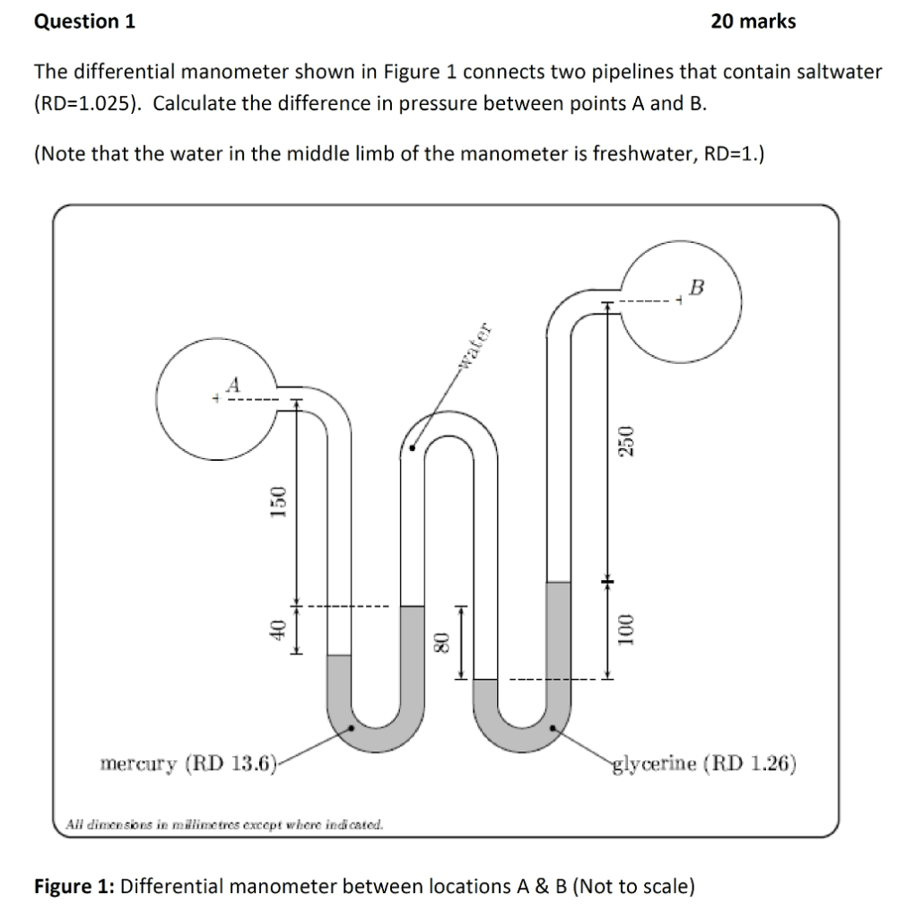 medium resolution of question 1 20 marks the differential manometer shown in figure 1 connects two pipelines that contain