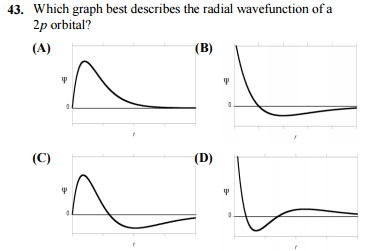 Solved: Which Graph Best Describes The Radial Wavefunction