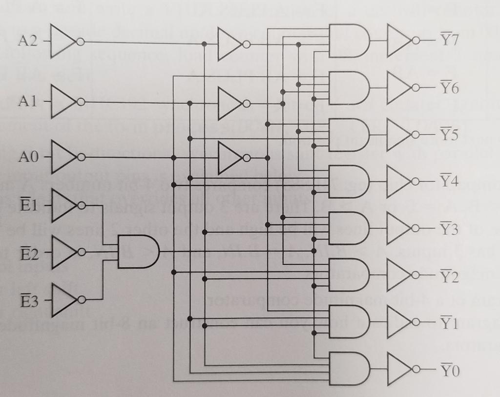 hight resolution of y7 a2 al el y3 e2 o y2 e3