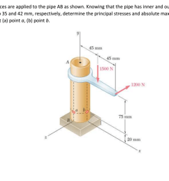 mechanics of materials question two forces are applied to the pipe ab as shown kn [ 1214 x 870 Pixel ]