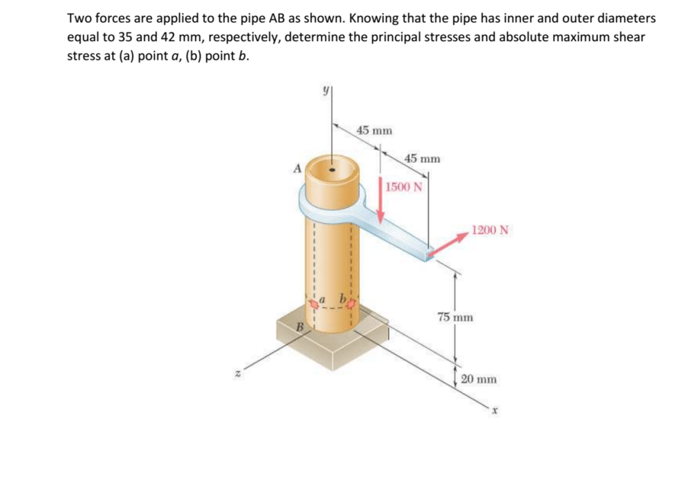 medium resolution of mechanics of materials question two forces are applied to the pipe ab as shown kn