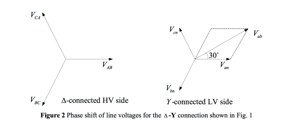 medium resolution of ca cn ab 30 ab an bn a connected hv side y connected