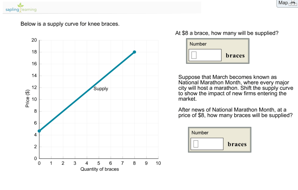 medium resolution of map sapling learning below is a supply curve for knee braces at 8 a brace