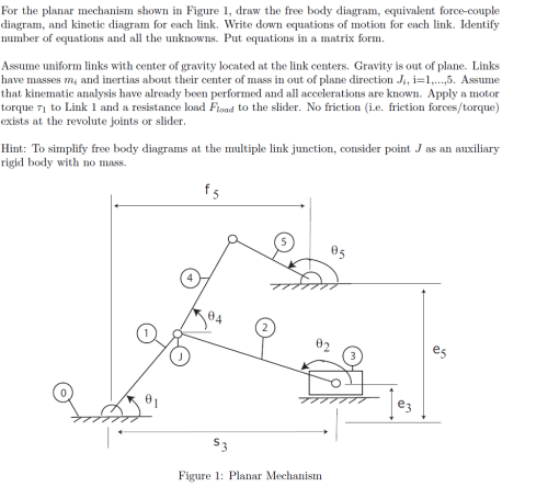 small resolution of for the planar mechanism shown in figure 1 draw the free body diagram equivalent