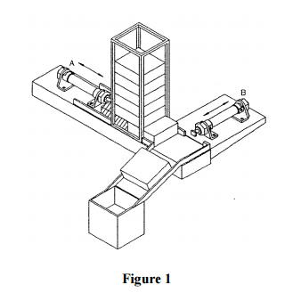 In Figure 1 A Pneumatically Actuated Transfer Stat