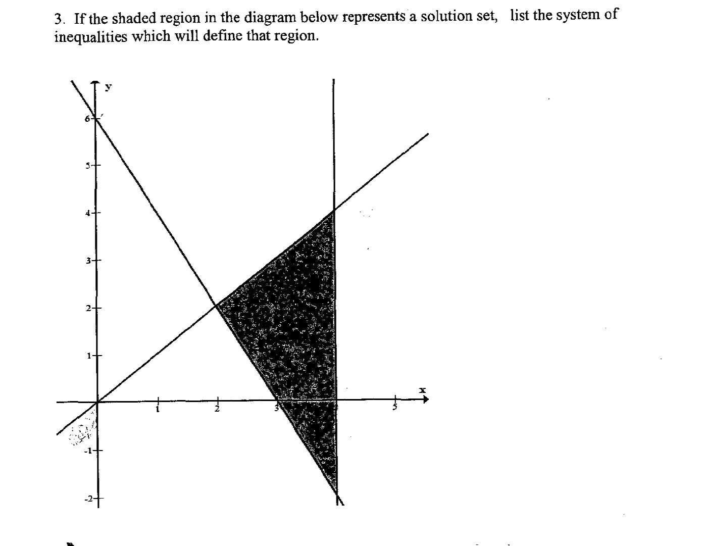 Solved If The Shaded Region In The Diagram Below Represen