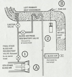 eft primary heat exchanger ram air ejector valve left intake duct air bleed air press [ 1875 x 2046 Pixel ]