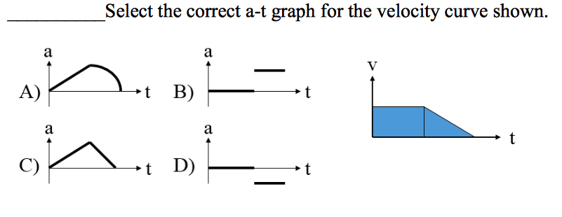 Solved: Select The Correct A-t Graph For The Velocity Curv