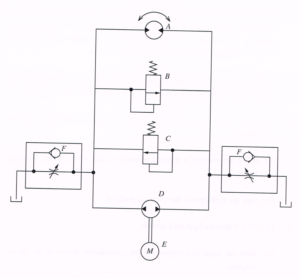 medium resolution of a hydraulic circuit a state the name and