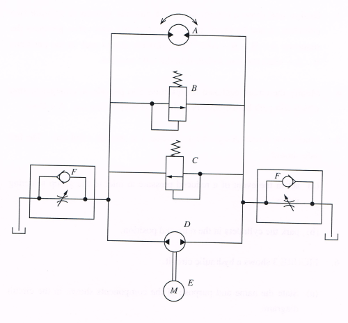 small resolution of a hydraulic circuit a state the name and