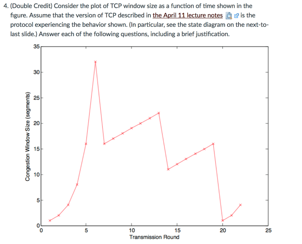 medium resolution of  double credit consider the plot of tcp window size as a function