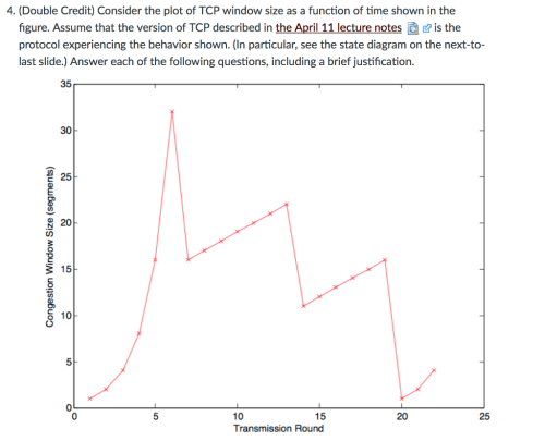 small resolution of  double credit consider the plot of tcp window size as a function